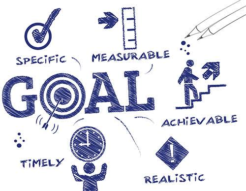 Cara Membuat Goal Setting Pada Anak